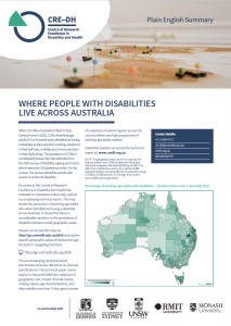 A summary on where people with disability live in Australia, featuring a heat map of Australia