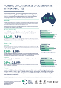 Summary of housing affordability for people with disability in Australia