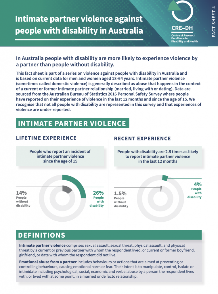 Fact Sheet 4 - Intimate Partner Violence and people with disability in Australia